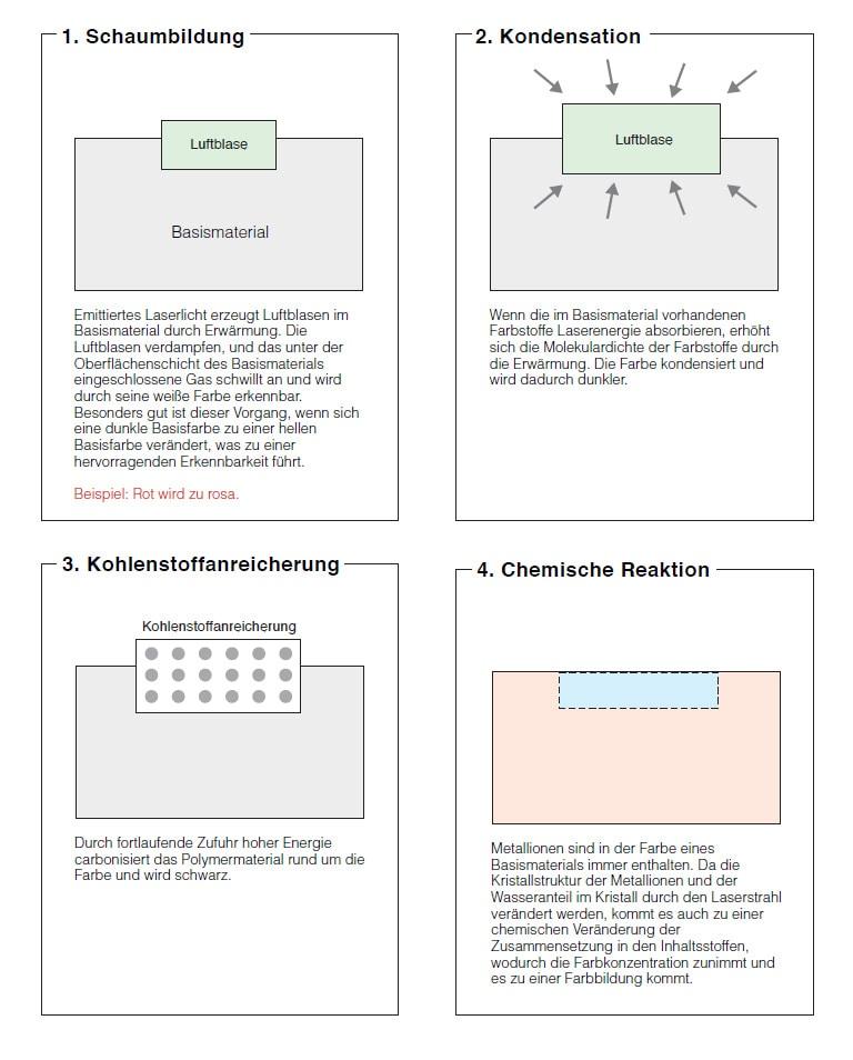 Grundlagenwissen|Häufig gestellte Fragen|Markierungs-Schule – eine ...