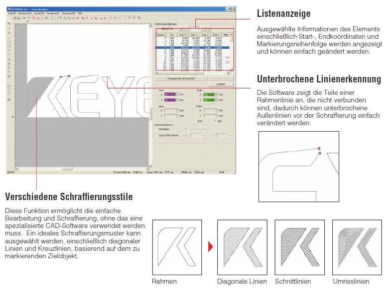 Ungewöhnlich 82 Phänomenale Liniendiagramm Software Ideen - Die ...